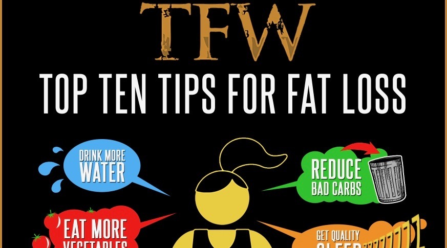 The TFW Top Ten Tips For Fat Loss